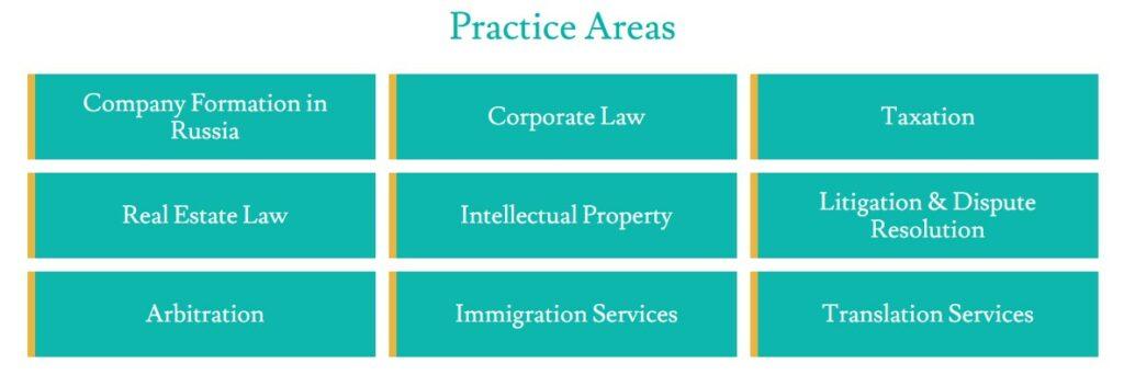 Privatum Law Firm